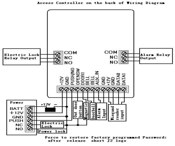 card access control systems wiring diagram